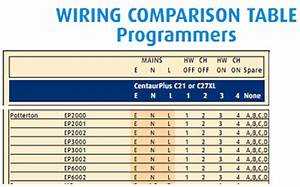 Electrical - Potterton Ep3000 - U0026gt  Horstmann C27 Boiler Programmer Wiring