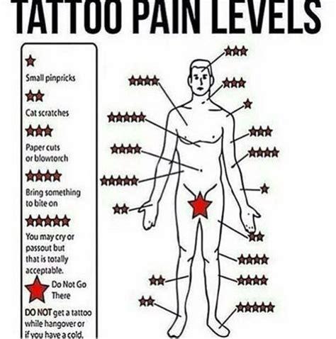 wondering     tattoo  hurt tattoo