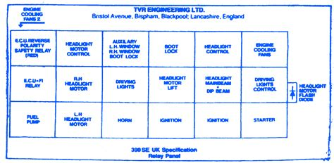Wiring Diagram Circuit Breaker Locator by Tvr 350 1990 Headlight Fuse Box Block Circuit Breaker