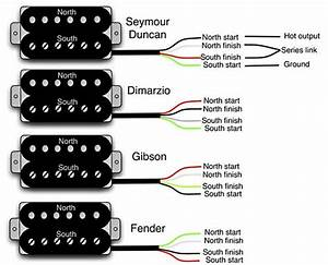 10 Best Images About Pickup Wiring On Pinterest