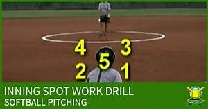 Strike Zone Chart Softball Pitching Drills How To Teach Softball Pitching