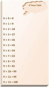 Multiplication Chart 1 21 9 Times Table Read Nine Times Table Write 9 Times