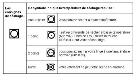 signe seche linge etiquette conseils d utilisation siemens s 232 che linge