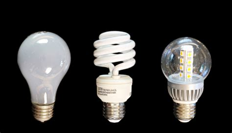 shedding light on the types of bulbs the energy collective