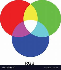 Rgb Color Chart Royalty Free Vector Image