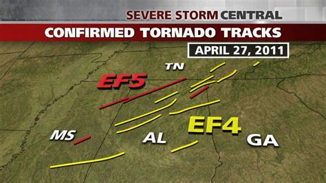 April 2011 Tornado Super Outbreak