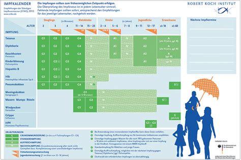 Jul 04, 2021 · die ständige impfkommission (stiko) hat bisher keine generelle impfempfehlung für kinder und jugendliche ab zwölf jahren ausgesprochen. Ausgabe 3/2012: Anna Moog, München - Die neuen STIKO ...