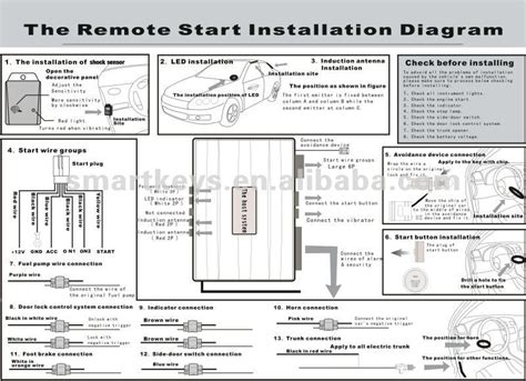 Pyle Keyles Entry System Wiring Diagram by Rfid Keyless Engine Ignition Special Fit For Toyota