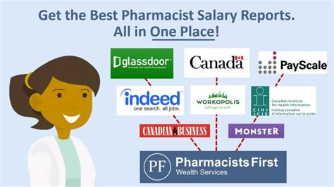 Pharmacist Starting Salary by 2016 Pharmacist Salary Report Pharmacists