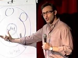 1000+ ideas about Simon Sinek Golden Circle on Pinterest ...