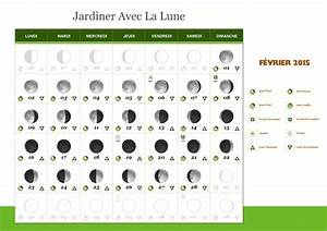 Calendrier Lunaire Jardinage : calendrier lunaire pour jardiner avec la lune ~ Melissatoandfro.com Idées de Décoration