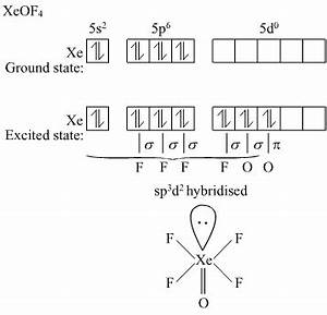 explain shape, structure of O2F2 and XeOF4 by VSEPR and ...