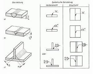 Norm Berechnen : wissenswertet f r den alltag schwei en ~ Themetempest.com Abrechnung