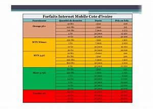 Comparaison Forfait Internet : comparateur de mobile comparez tous les forfaits mobiles en ligne boostacom le comparateur de ~ Medecine-chirurgie-esthetiques.com Avis de Voitures