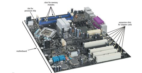 Difference Between Motherboard Chipset