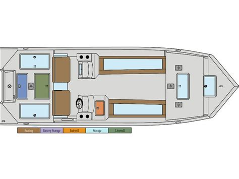 Seaark Big Easy Boats For Sale by Sea Ark Big Easy Boats For Sale
