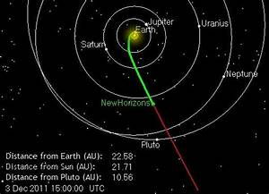 New Horizons Becomes Closest Spacecraft to Approach Pluto ...
