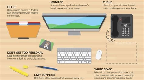 how to keep office desk organized here s how your desk should be organized desks and
