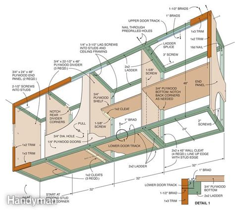 how to build kitchen cabinets free plans installing large garage cabinets the family handyman
