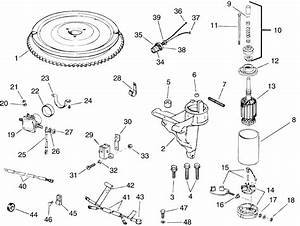 Electric Start Kit