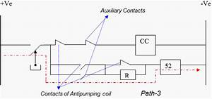 Anti Pumping And Lockout Relays