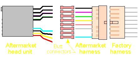 problem installing cd deck ecousticscom