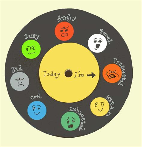 The gallery for --> Emotions Wheel Printable