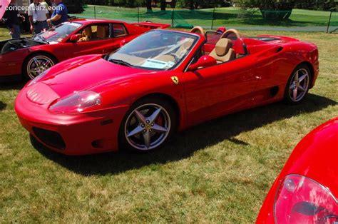 Ferrari 360 bagged #accuair #ferrari ##baggedferrari #ferrari360. 2004 Ferrari 360 Modena - conceptcarz.com