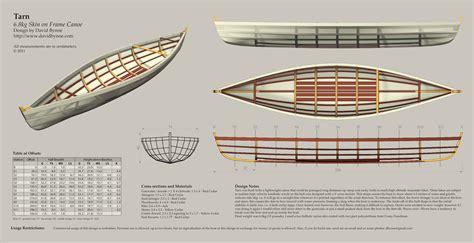 skin  frame canoe plans   wood pinterest canoe plans canoeing  boating