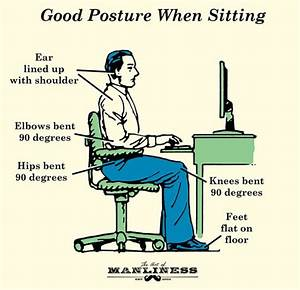 Good Posture: Its Importance, Benefits, And How-To | The ...