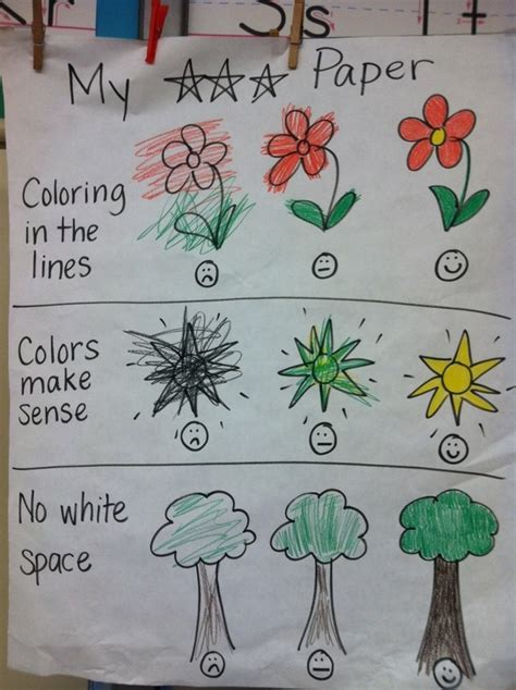 coloring rubric classroom pinterest
