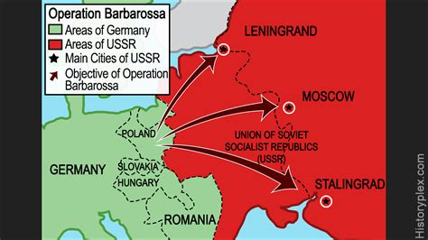 used sheds for summary of operation barbarossa