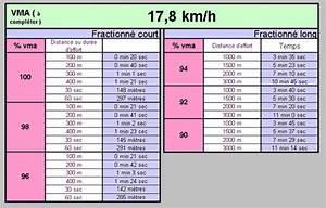 30 Pieds En Metre : plan d 39 entrainement 10 km pour d butant en course pied ~ Dailycaller-alerts.com Idées de Décoration