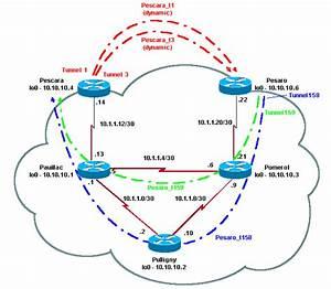 Mpls Basic Traffic Engineering Using Ospf Configuration