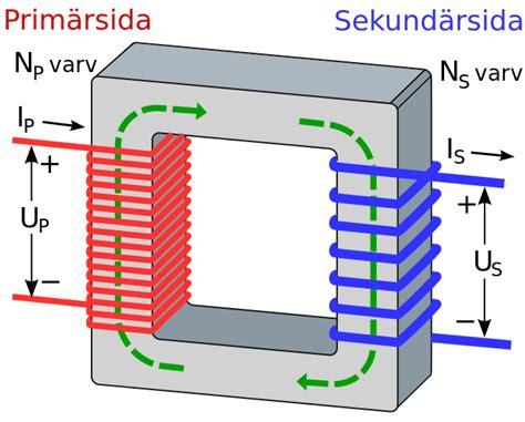 filetransformator primaer sekundaersidasvg wikimedia commons