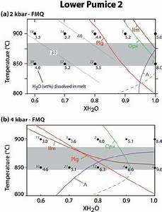 Isobaric Phase Relationships Of The Lower Pumice 2