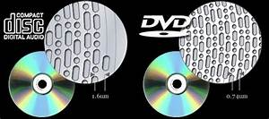 What Are Dvd