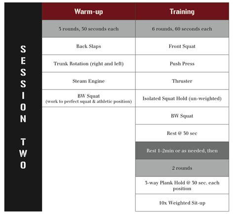 kettlebell plan workout week fts training