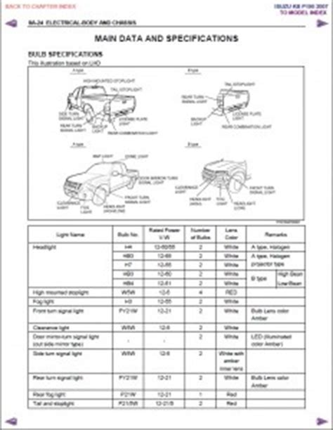 Wiring Diagram For Isuzu Dmax by Holden Colorado Rodeo 2007 2012 Factory Service Workshop