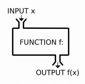 Function  Mathematics