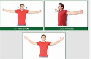Upper Extremity Transitional Assessments, Compensations External Quality Assessment