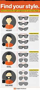 What Is Your Perfect Sunglasses Shape   U2013 Cpsc 683  U2013 Infovis