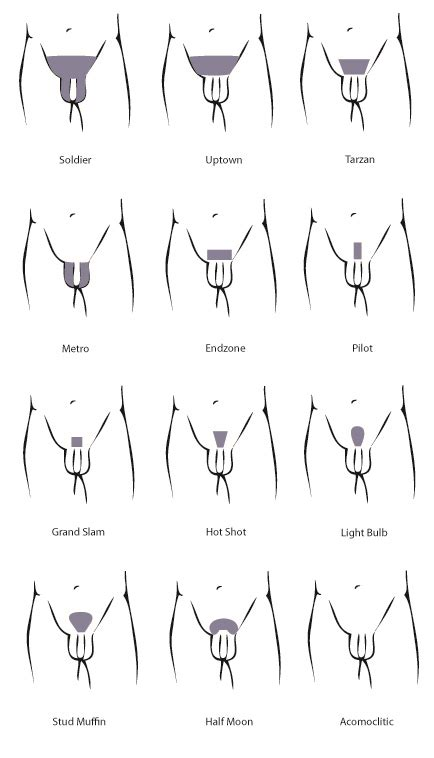 Pubic Hairstyles For Men