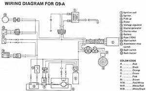Yamaha Gas Golf Cart Wiring Diagram Yamaha Golf Cart