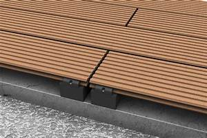 Wpc Terrassendielen Verlegen Auf Beton : verlegen von terrassendielen terrassendielen verlegen holzterrasse bangkirai terrassendielen ~ Sanjose-hotels-ca.com Haus und Dekorationen