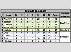 Excel Calendario y tabla de posiciones Eliminatorias