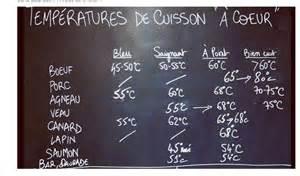 Comment Cuisiner Les Chataignes Sous Vide by Comment Apprecier Le Degre De Cuisson D Une Viande Le