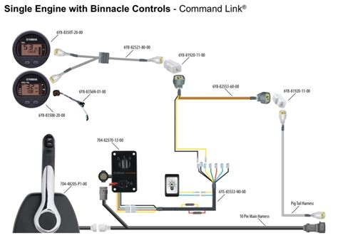 yamaha command link to nmea2000 bandofboaters discussion with the boating industry