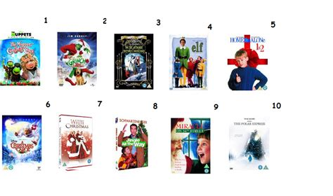 Whenitrainsitpours Top 10 Christmas Movies
