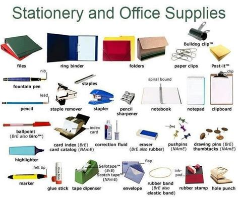 and equipment vocabulary with pictures lesson office supplies vocabulary business vocabulary Office